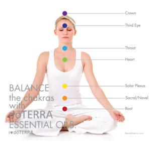 Doterra chakra meditation